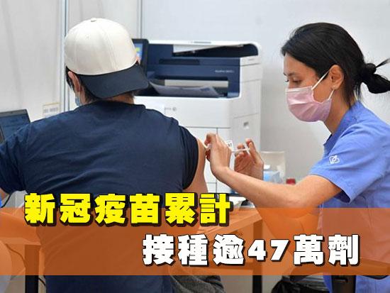 新冠疫苗累計接種逾47萬劑
