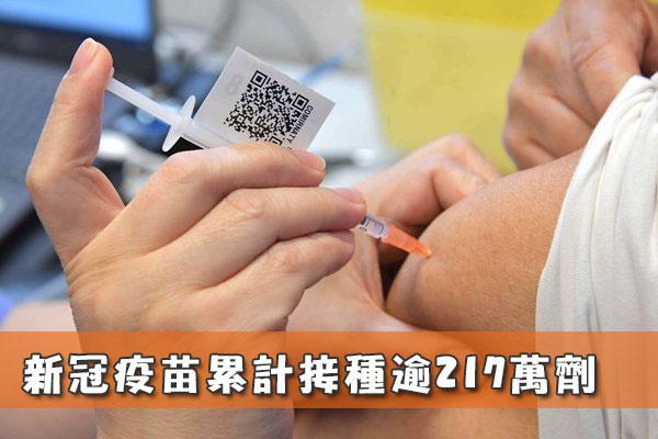 新冠疫苗累計接種逾217萬劑