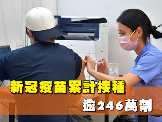 新冠疫苗累計接種逾246萬劑