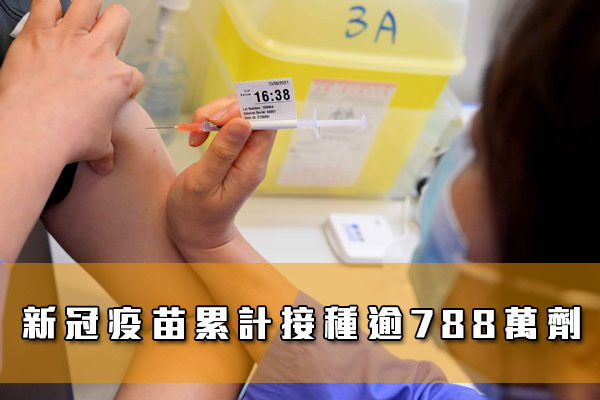 新冠疫苗累計接種逾788萬劑