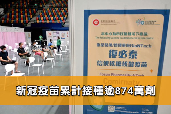新冠疫苗累計接種逾874萬劑